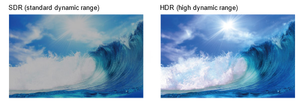 HDR colours