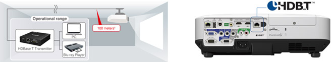 Projectors products from Epson | Camerafarm Australia