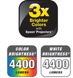 3x Brighter Colours with Epson