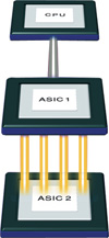 Application Specific Integrated Circuit