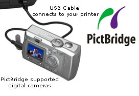 PictBridge and USB Direct Print