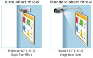 Epson Australia Interactive Ultra Short Throw Projectors